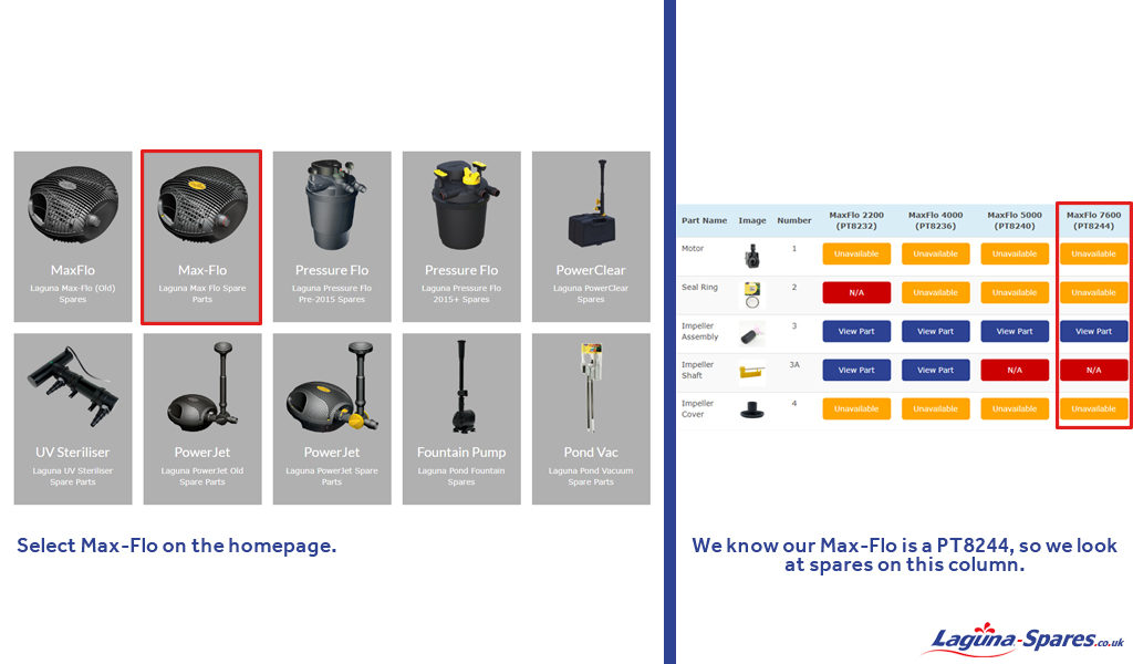 Locating Max-Flo spare parts on our website